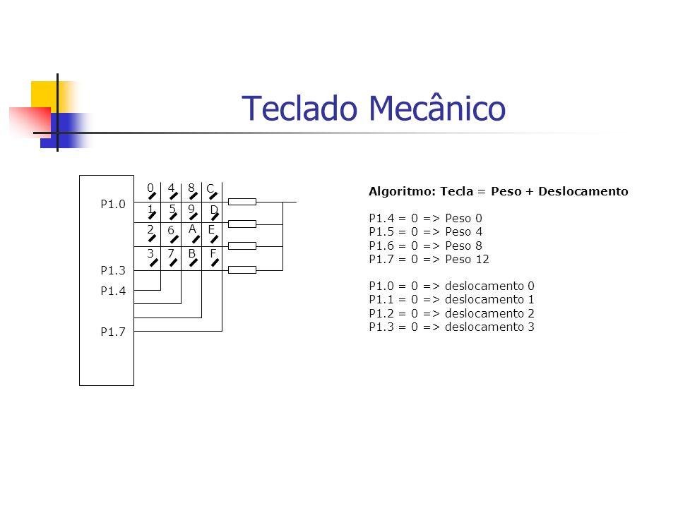 Teclado Mecânico F E D C B A 9 8 7 6 5 4 3 2 1 P1.0 P1.3 P1.4 P1.7