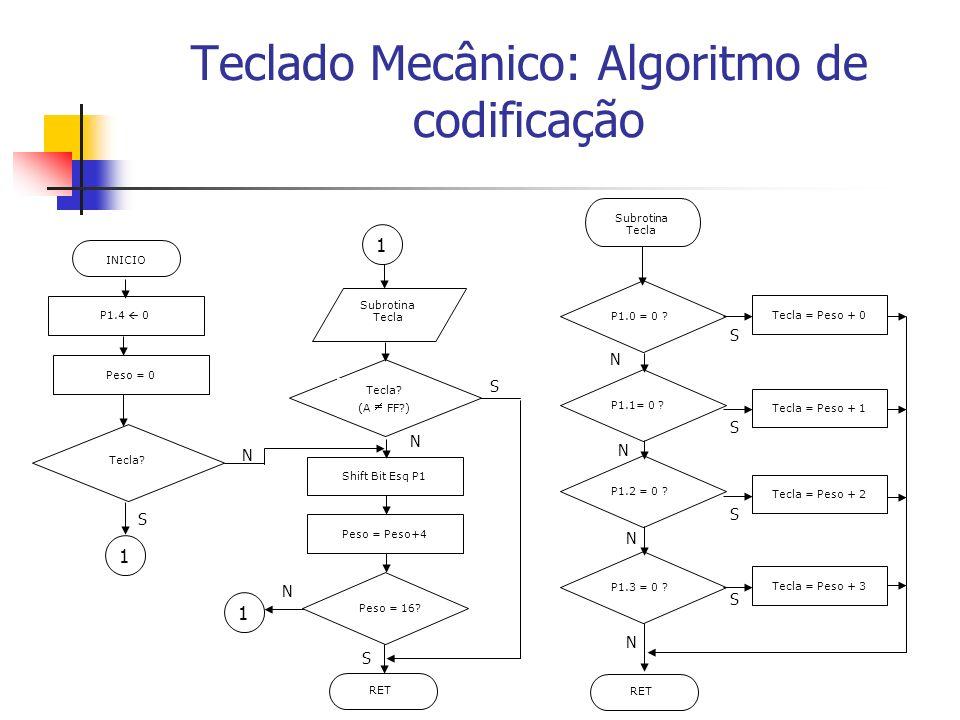 Teclado Mecânico: Algoritmo de codificação