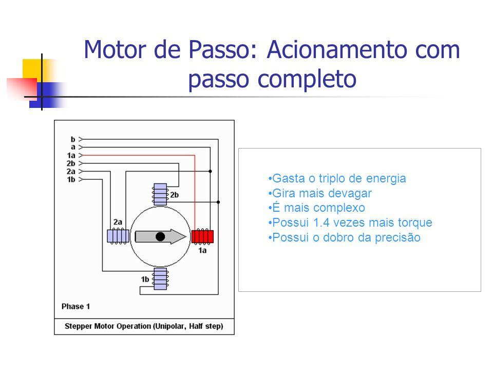 Motor de Passo: Acionamento com passo completo