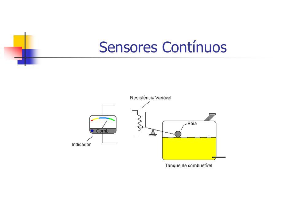 Sensores Contínuos