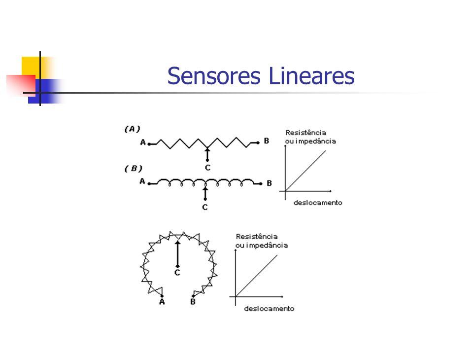 Sensores Lineares