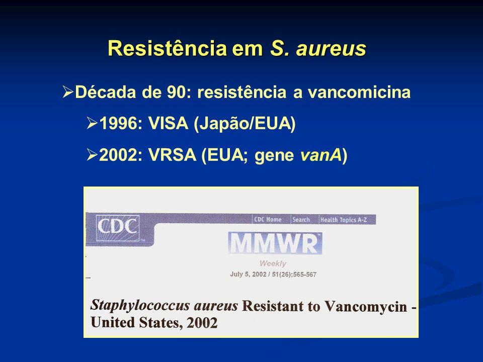 Resistência em S. aureus
