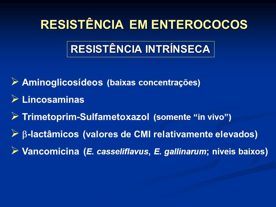 RESISTÊNCIA EM ENTEROCOCOS RESISTÊNCIA INTRÍNSECA