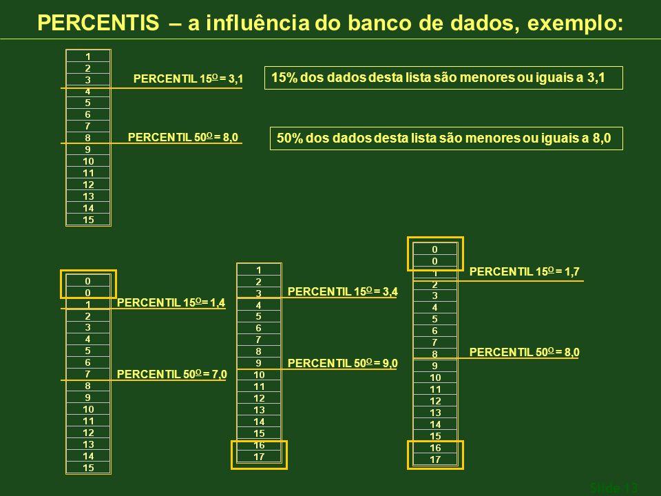 PERCENTIS – a influência do banco de dados, exemplo: