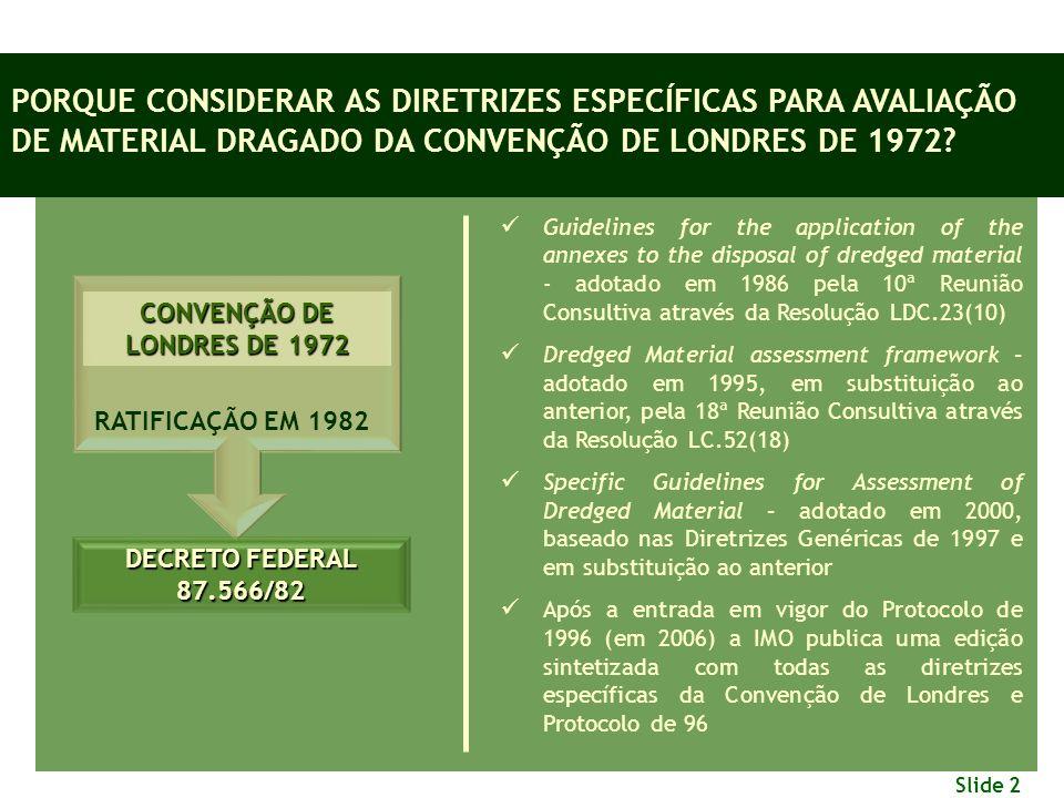 CONVENÇÃO DE LONDRES DE 1972