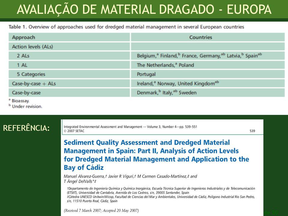 AVALIAÇÃO DE MATERIAL DRAGADO - EUROPA