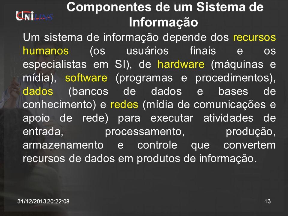 Componentes de um Sistema de Informação