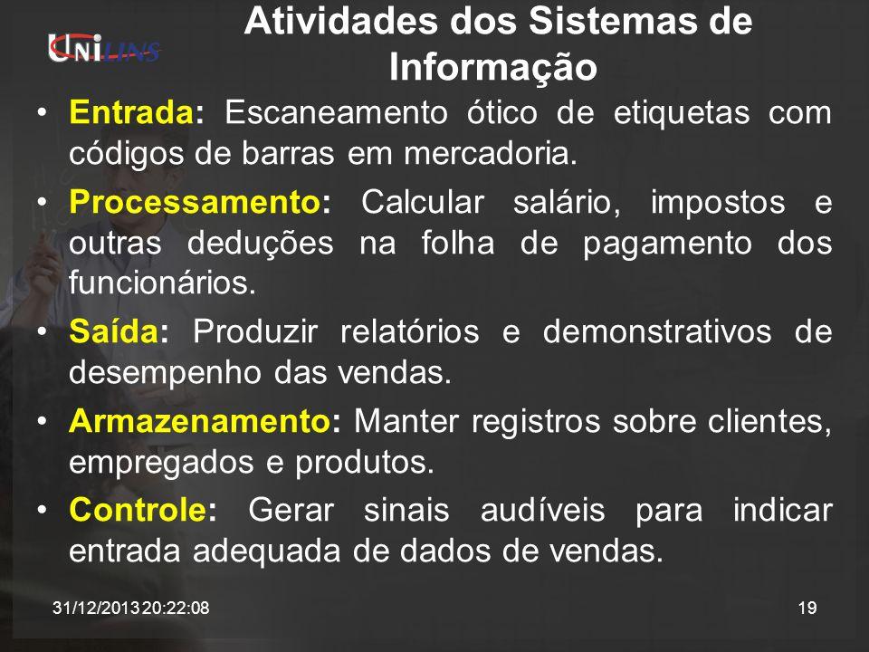 Atividades dos Sistemas de Informação
