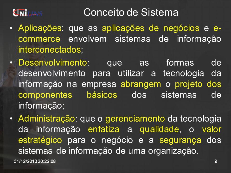 Conceito de Sistema Aplicações: que as aplicações de negócios e e-commerce envolvem sistemas de informação interconectados;