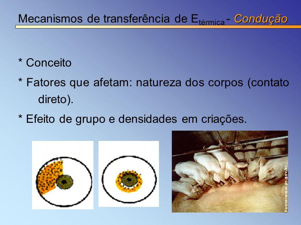 Mecanismos de transferência de Etérmica - Condução