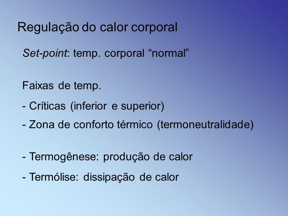 Regulação do calor corporal
