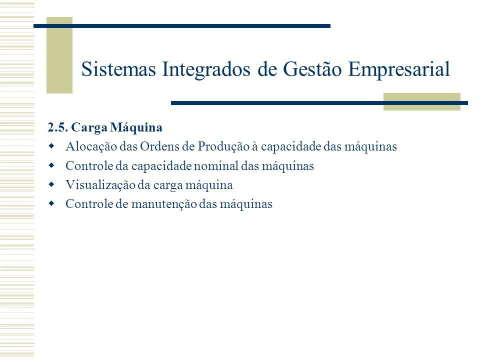 Sistemas Integrados de Gestão Empresarial