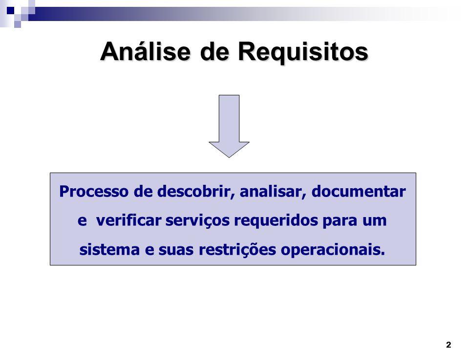 Análise de Requisitos Processo de descobrir, analisar, documentar e verificar serviços requeridos para um sistema e suas restrições operacionais.