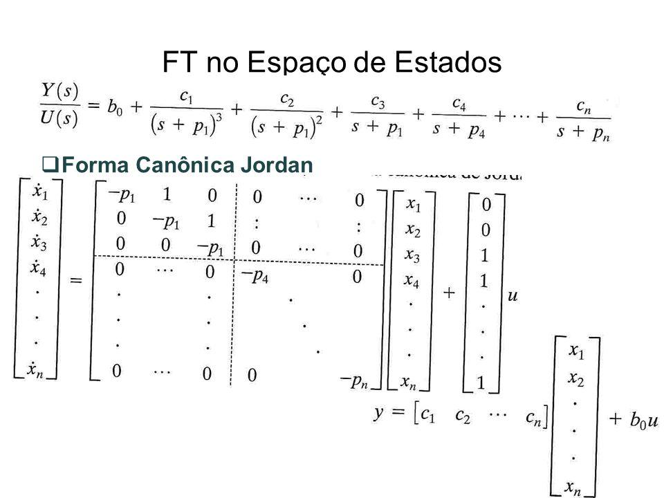 FT no Espaço de Estados Forma Canônica Jordan
