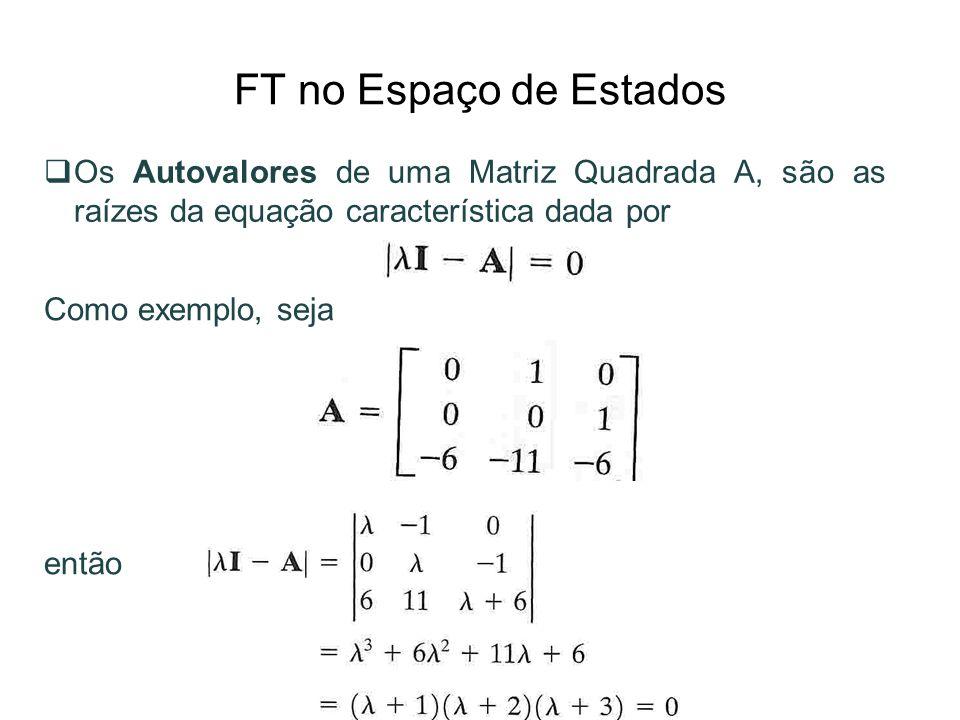 FT no Espaço de Estados Os Autovalores de uma Matriz Quadrada A, são as raízes da equação característica dada por.