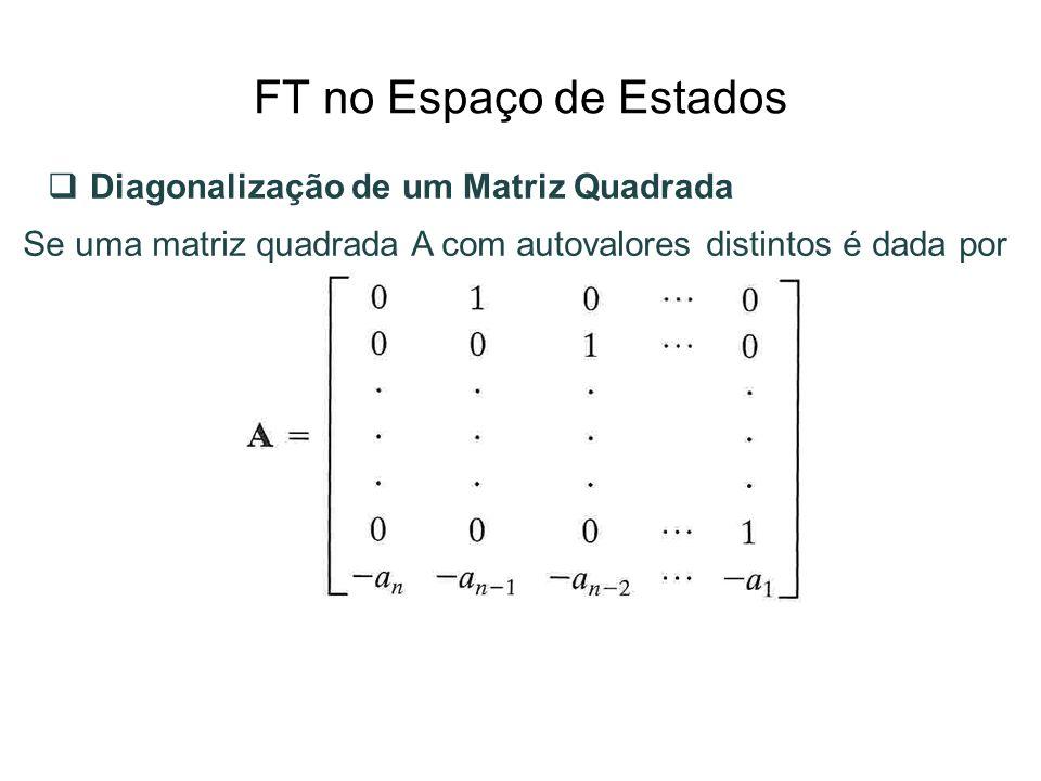 FT no Espaço de Estados Diagonalização de um Matriz Quadrada