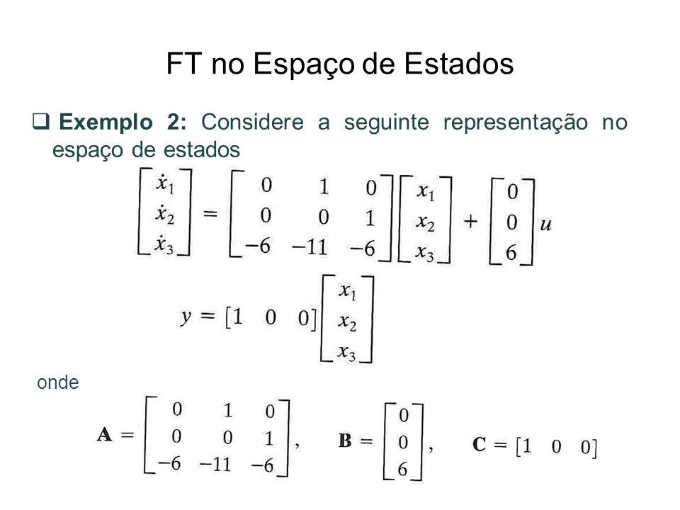 FT no Espaço de Estados Exemplo 2: Considere a seguinte representação no espaço de estados onde
