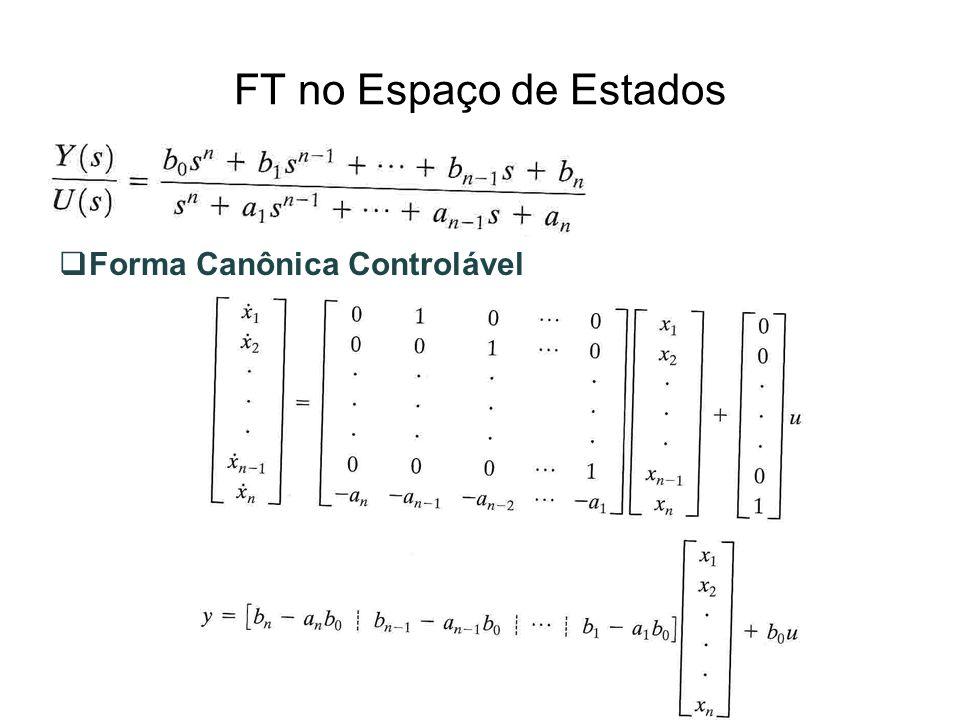 FT no Espaço de Estados Forma Canônica Controlável