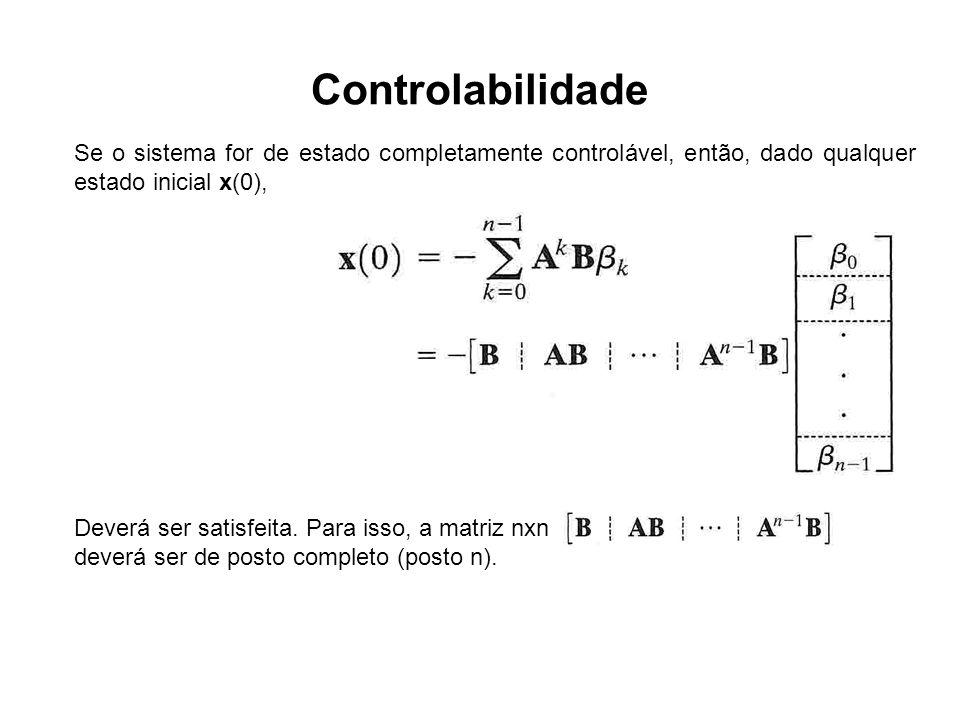 Controlabilidade Se o sistema for de estado completamente controlável, então, dado qualquer estado inicial x(0),