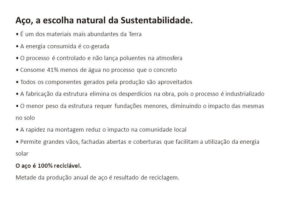Aço, a escolha natural da Sustentabilidade.