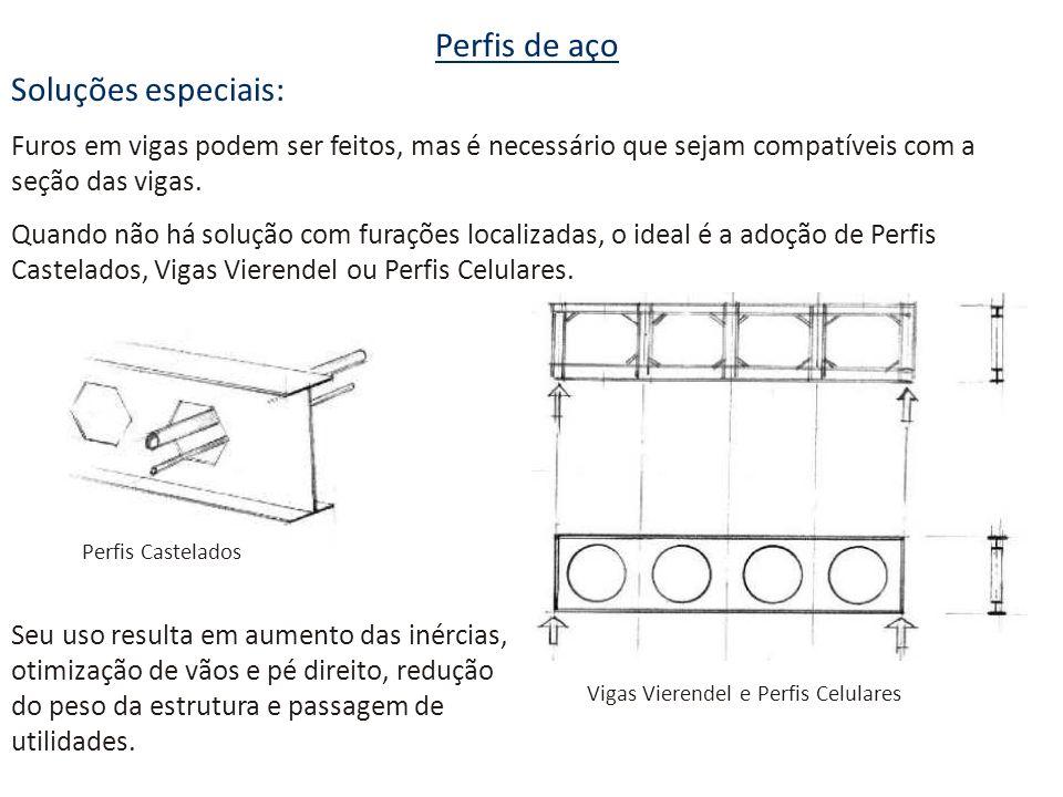 Perfis de aço Soluções especiais: