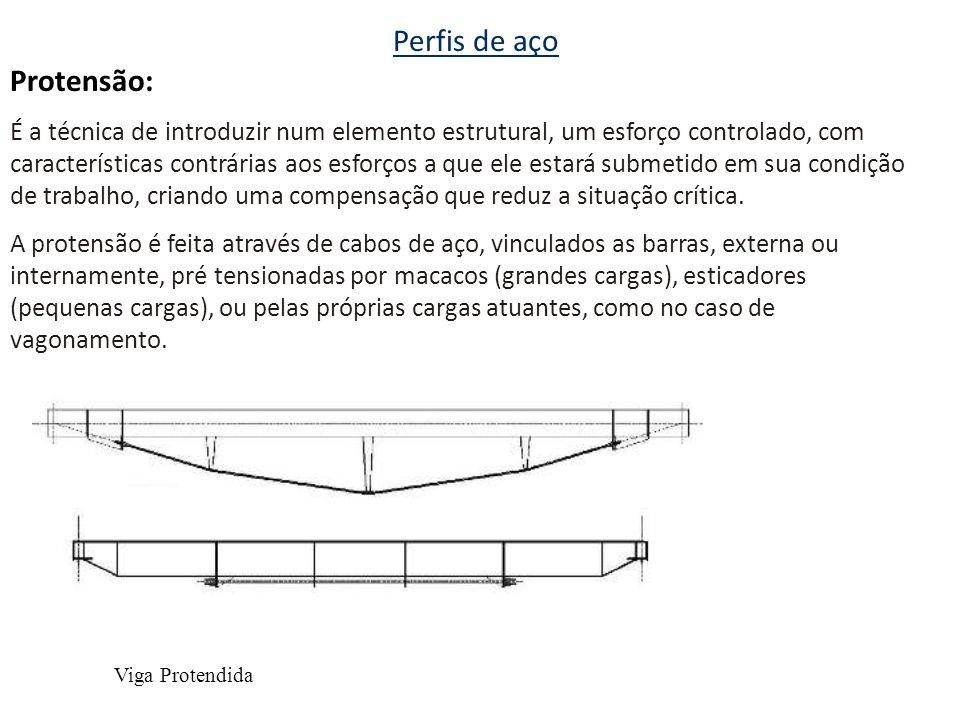 Perfis de aço Protensão: