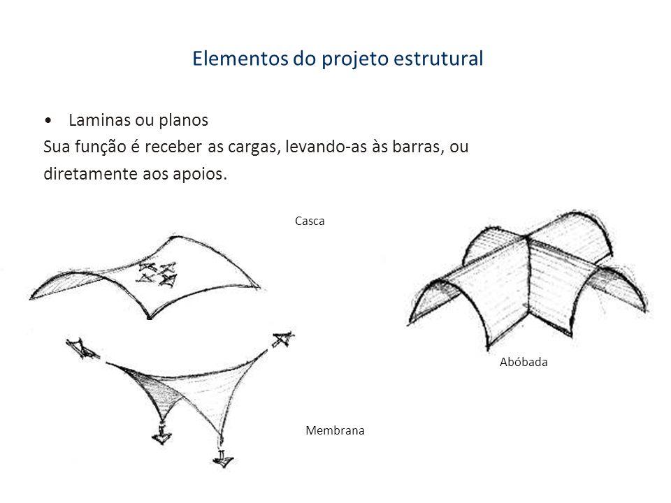 Elementos do projeto estrutural