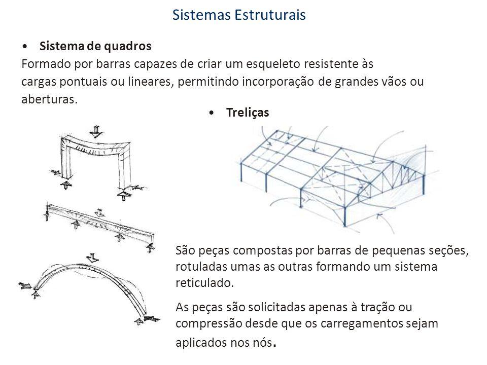 Sistemas Estruturais Sistema de quadros
