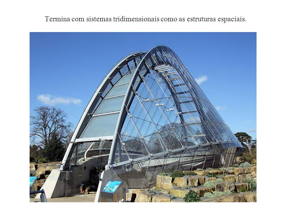 Termina com sistemas tridimensionais como as estruturas espaciais.