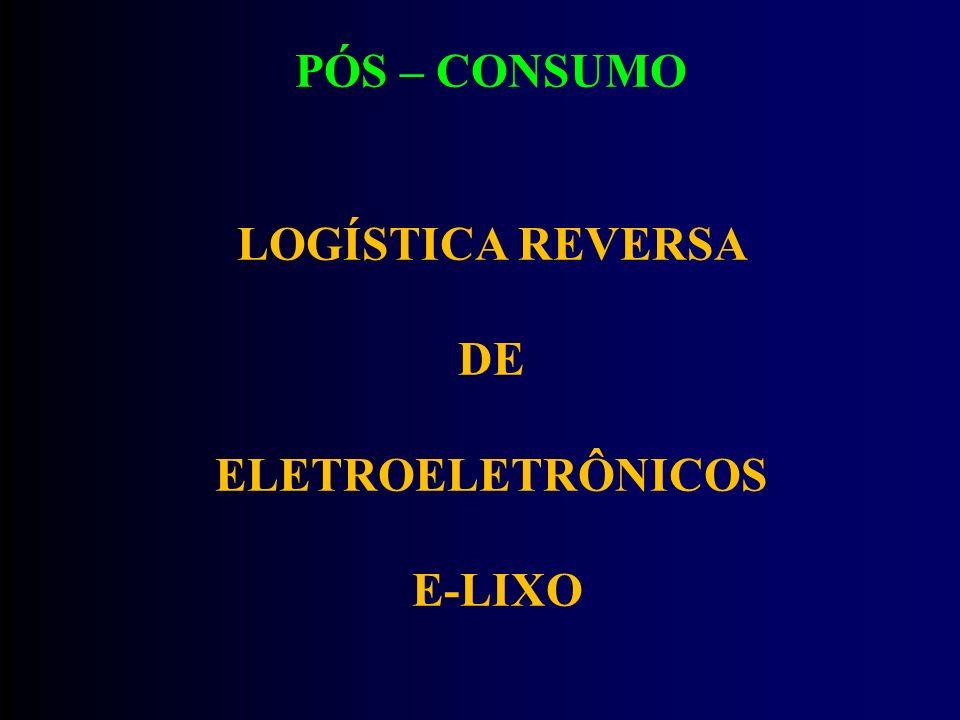 PÓS – CONSUMO LOGÍSTICA REVERSA DE ELETROELETRÔNICOS E-LIXO