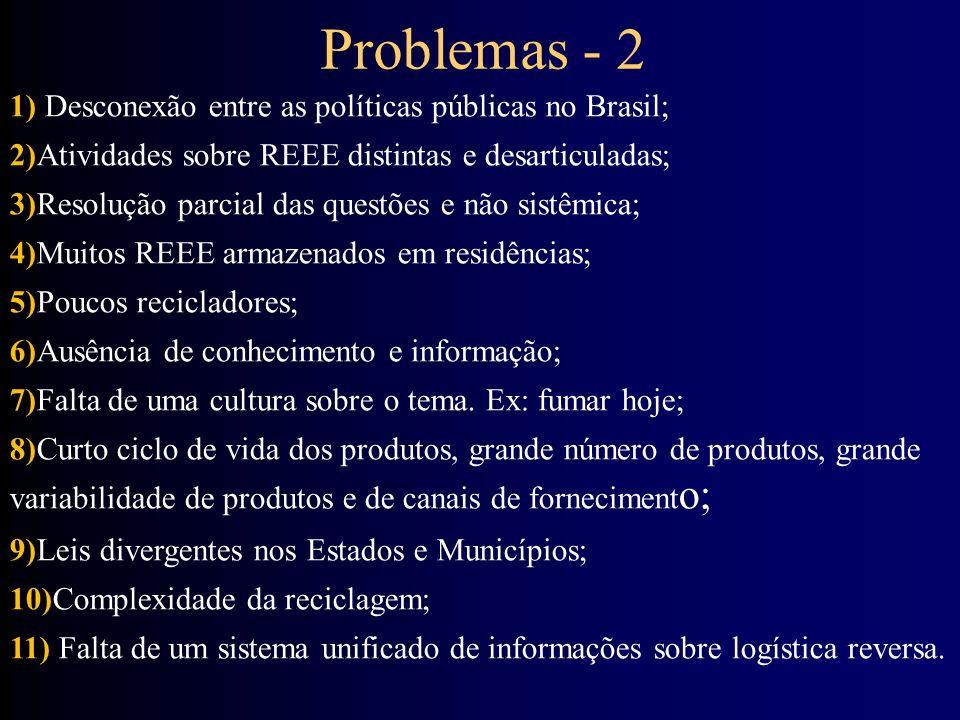 Problemas - 2 1) Desconexão entre as políticas públicas no Brasil;