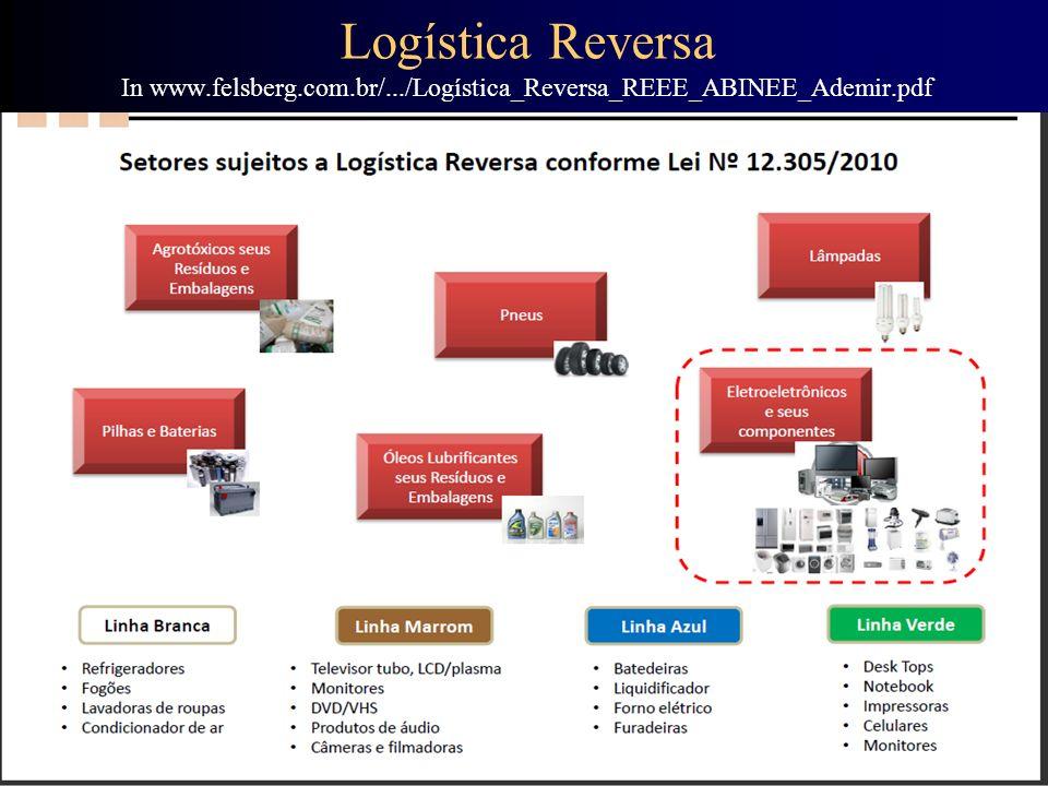 Logística Reversa In www. felsberg. com. br/
