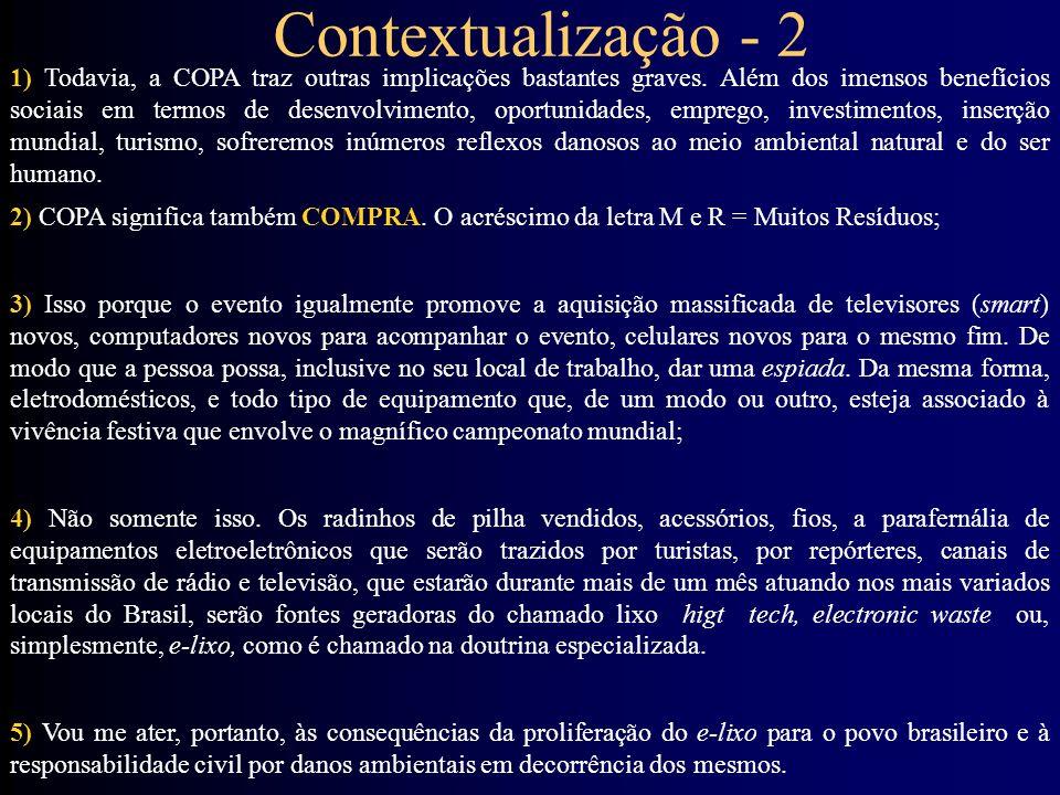 Contextualização - 2