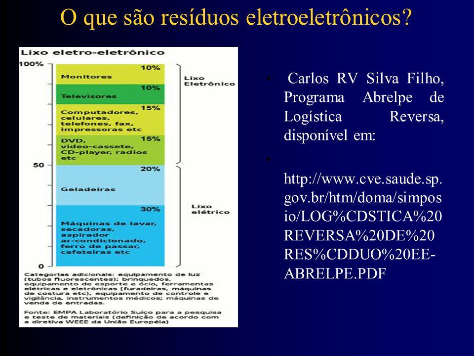 O que são resíduos eletroeletrônicos