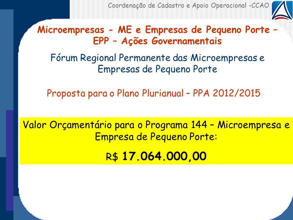 Proposta para o Plano Plurianual – PPA 2012/2015