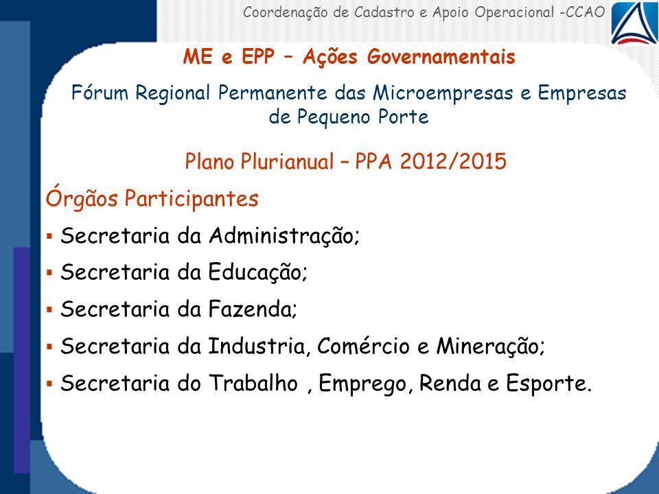 ME e EPP – Ações Governamentais