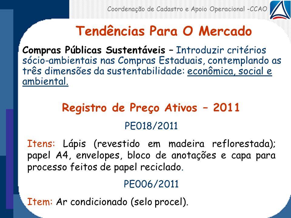 Tendências Para O Mercado Registro de Preço Ativos – 2011