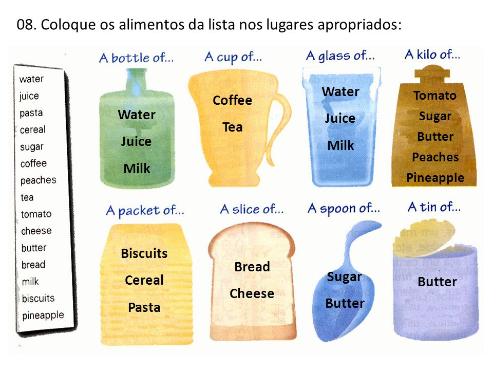 08. Coloque os alimentos da lista nos lugares apropriados: