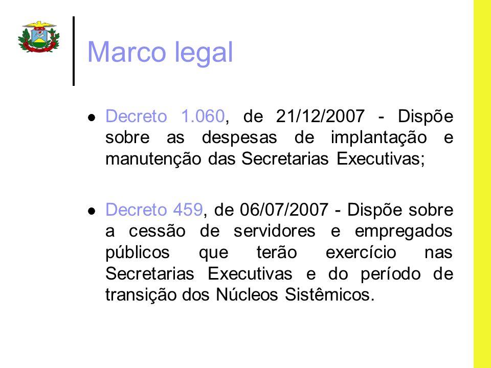 Marco legal Decreto 1.060, de 21/12/2007 - Dispõe sobre as despesas de implantação e manutenção das Secretarias Executivas;