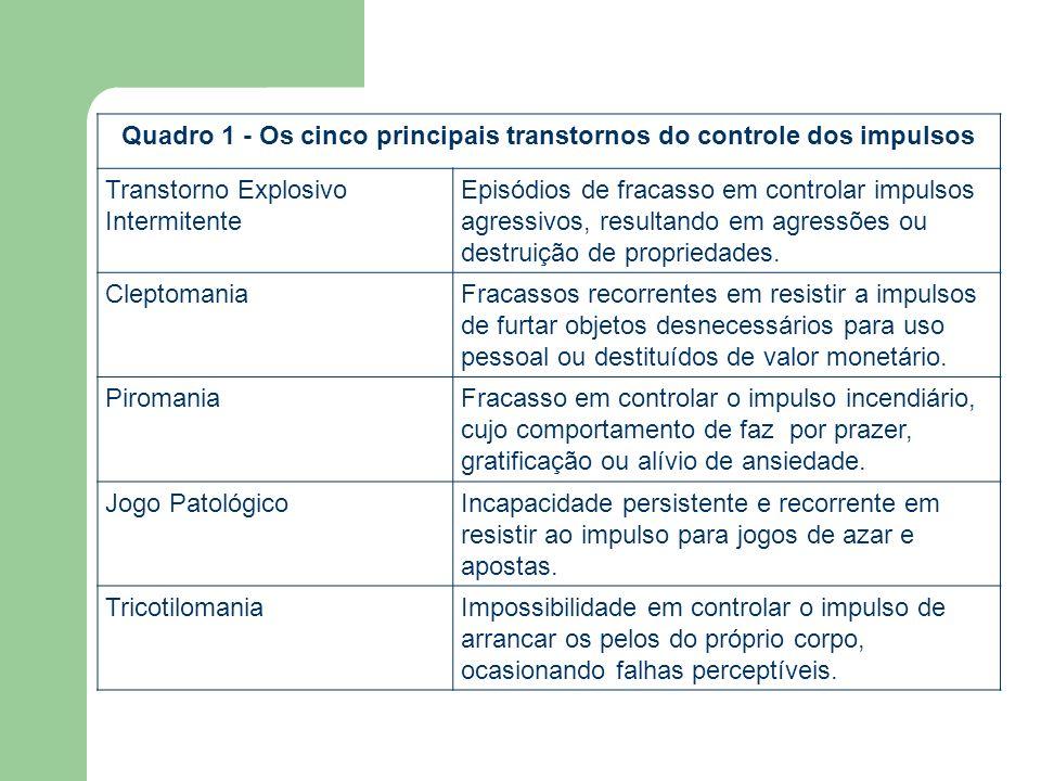 Quadro 1 - Os cinco principais transtornos do controle dos impulsos