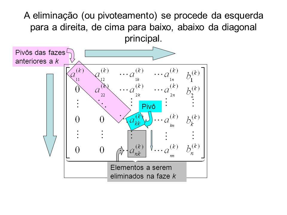 A eliminação (ou pivoteamento) se procede da esquerda para a direita, de cima para baixo, abaixo da diagonal principal.