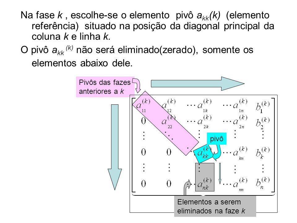 Na fase k , escolhe-se o elemento pivô akk(k) (elemento referência) situado na posição da diagonal principal da coluna k e linha k.