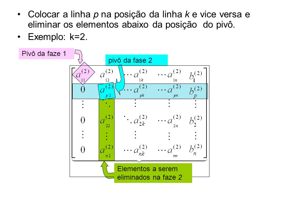Colocar a linha p na posição da linha k e vice versa e eliminar os elementos abaixo da posição do pivô.
