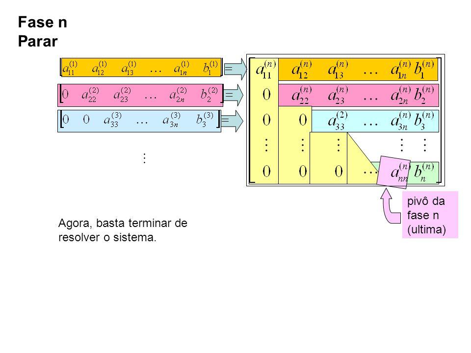 Fase n Parar pivô da fase n (ultima)
