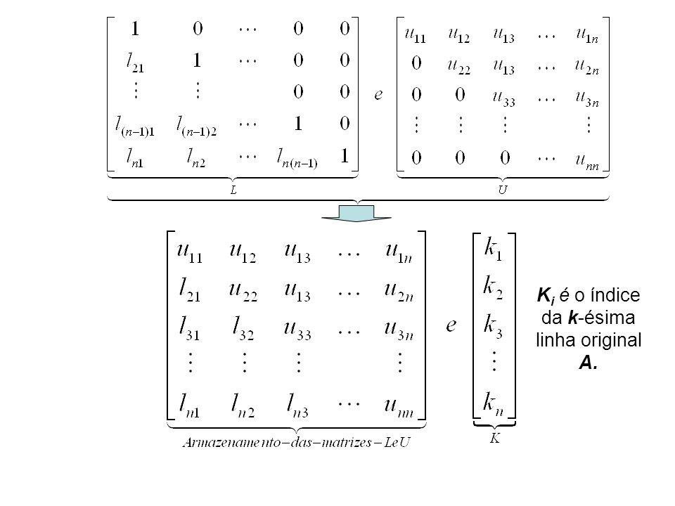 Ki é o índice da k-ésima linha original A.