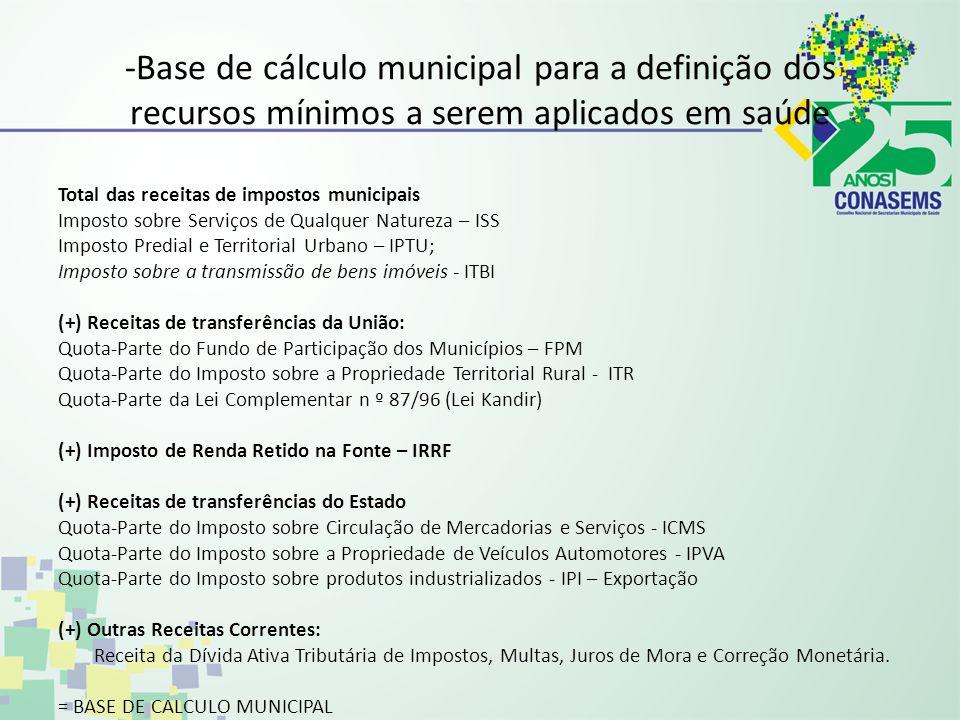 -Base de cálculo municipal para a definição dos recursos mínimos a serem aplicados em saúde