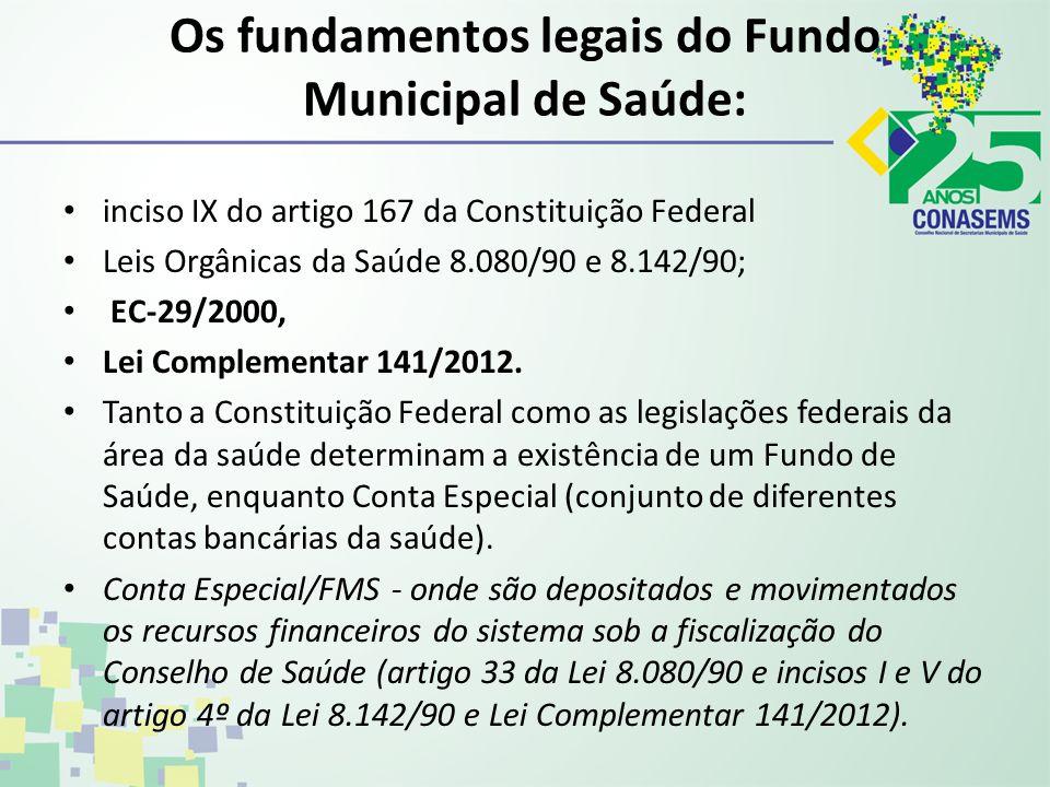 Os fundamentos legais do Fundo Municipal de Saúde: