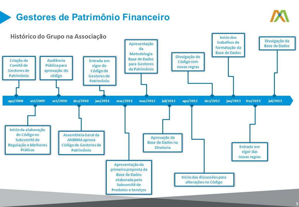 Gestores de Patrimônio Financeiro