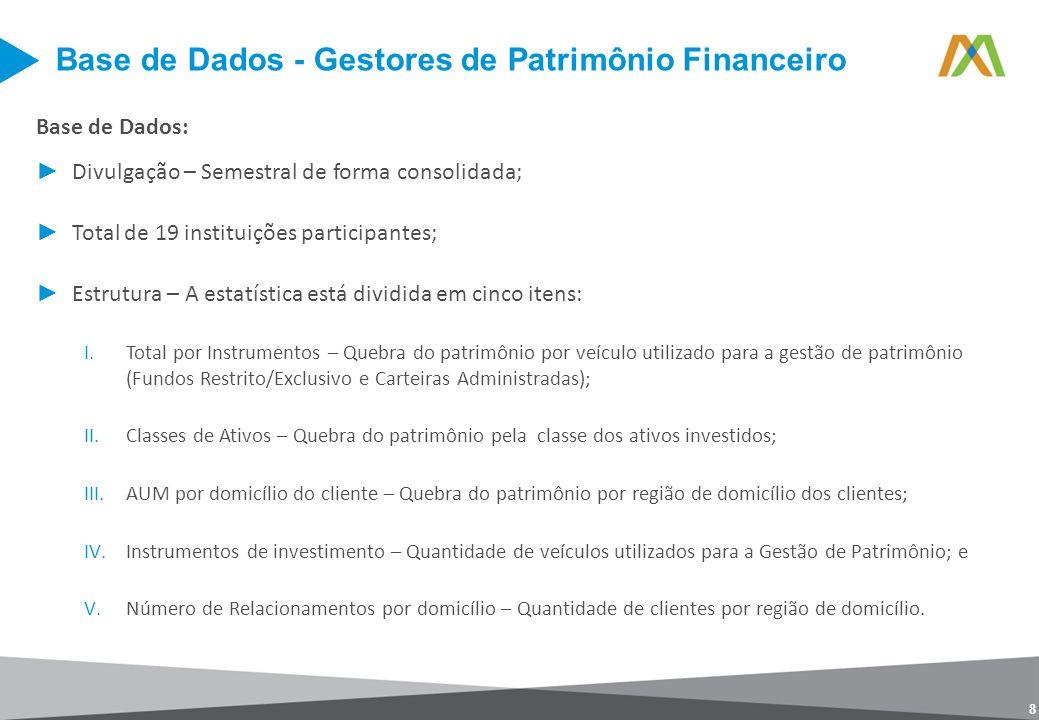 Base de Dados - Gestores de Patrimônio Financeiro