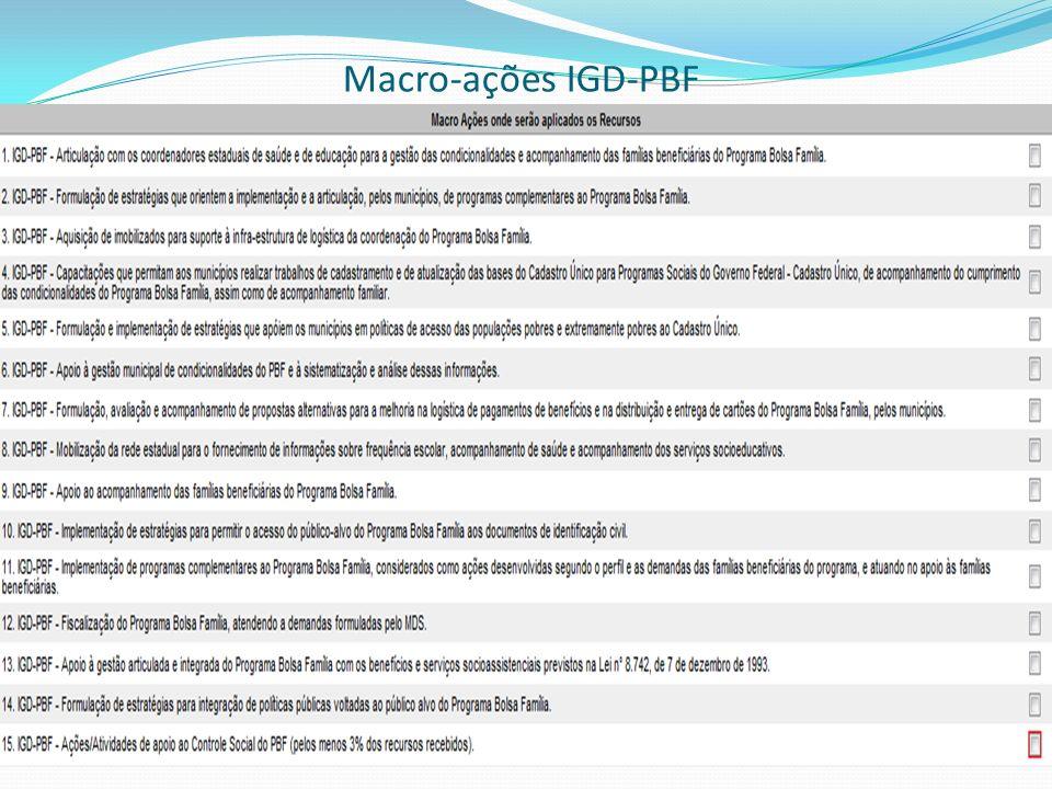 Macro-ações IGD-PBF